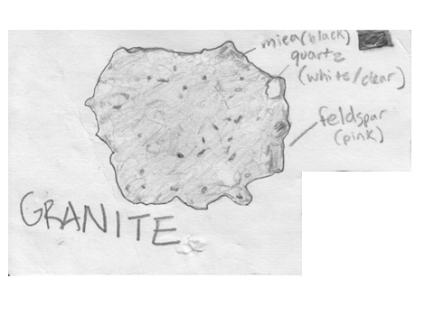 Granite_front